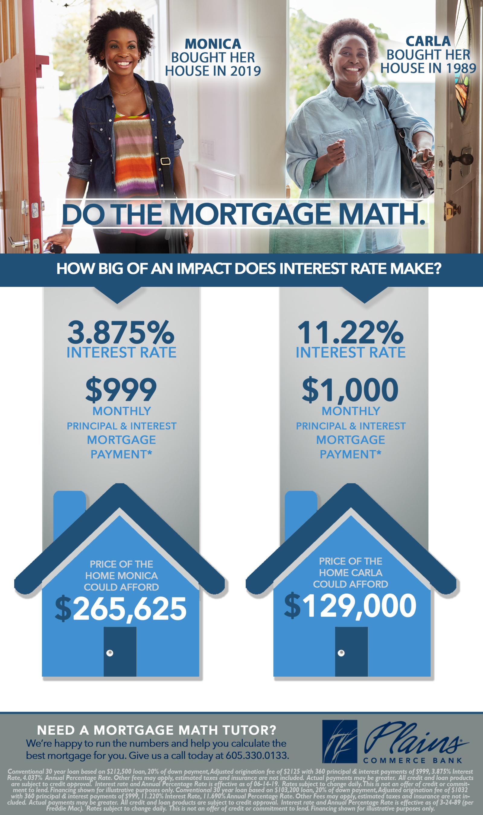 Large mortgage math graphic
