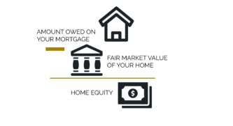 Amount owned on a mortgage minus the fair market value of your house equals your home equity